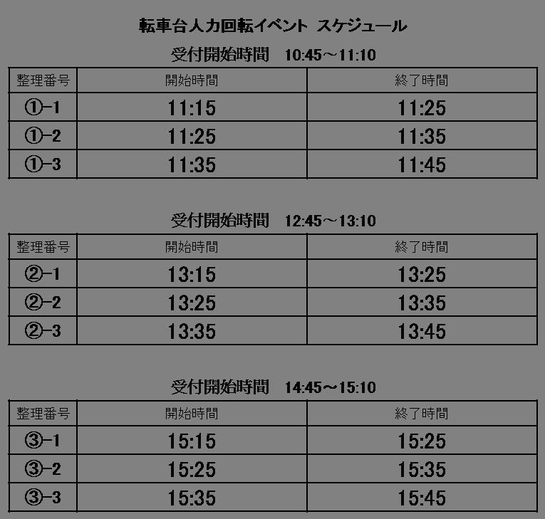 転車台人力回転イベントスケジュール.png